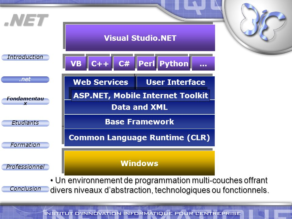 Introduction Fondamentau x Etudiants Formation Professionnel Conclusion Pourquoi intégrer.Net .