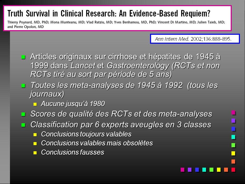 n Articles originaux sur cirrhose et hépatites de 1945 à 1999 dans Lancet et Gastroenterology (RCTs et non RCTs tiré au sort par période de 5 ans) n T