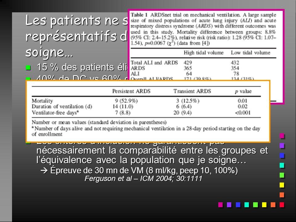 Les patients ne sont pas nécessairement représentatifs de la population que lon soigne… n 15 % des patients éligibles inclus dans ARDS net n 40% de DC