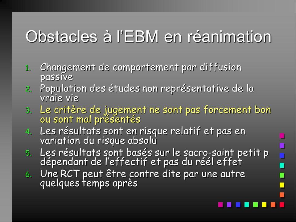 Obstacles à lEBM en réanimation 1. Changement de comportement par diffusion passive 2. Population des études non représentative de la vraie vie 3. Le