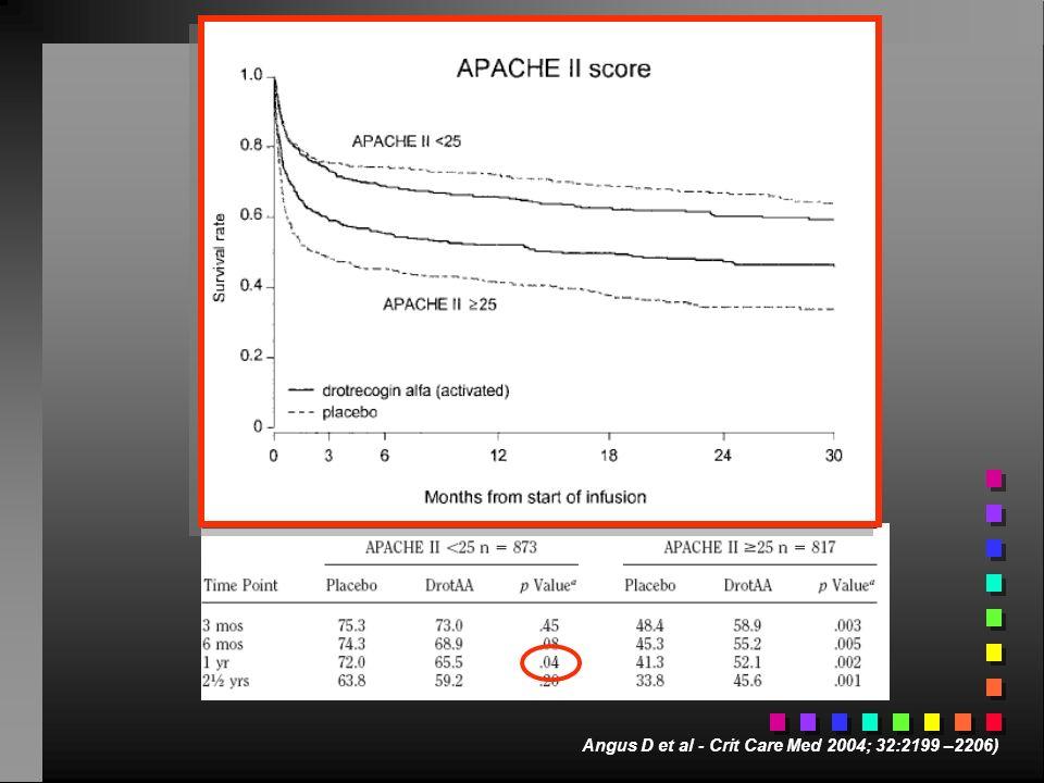 Angus D et al - Crit Care Med 2004; 32:2199 –2206)