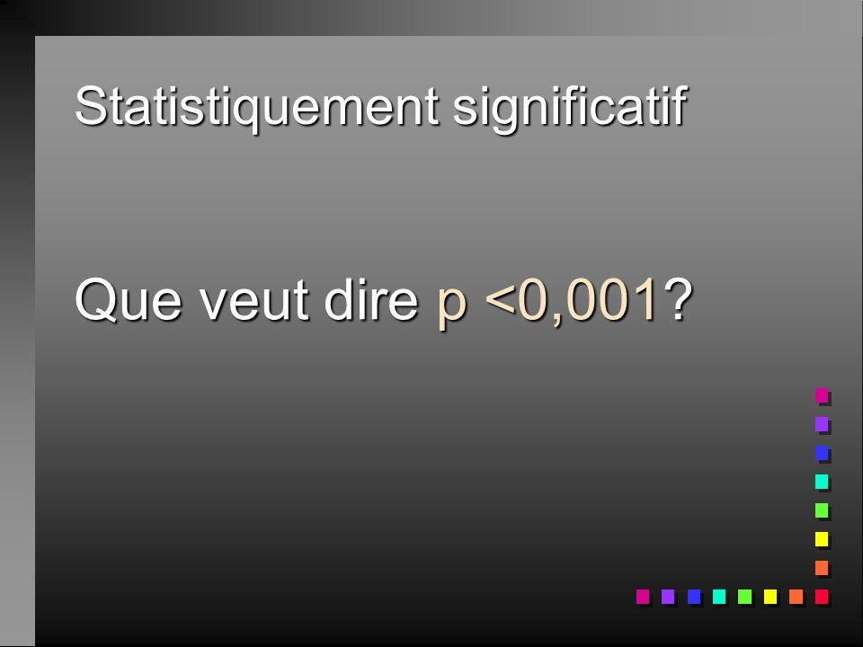 Statistiquement significatif Que veut dire p <0,001?