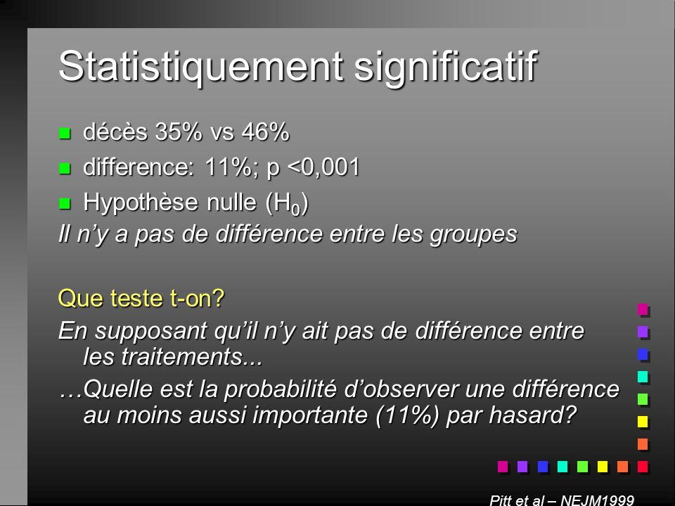 Statistiquement significatif n décès 35% vs 46% n difference: 11%; p <0,001 n Hypothèse nulle (H 0 ) Il ny a pas de différence entre les groupes Que t