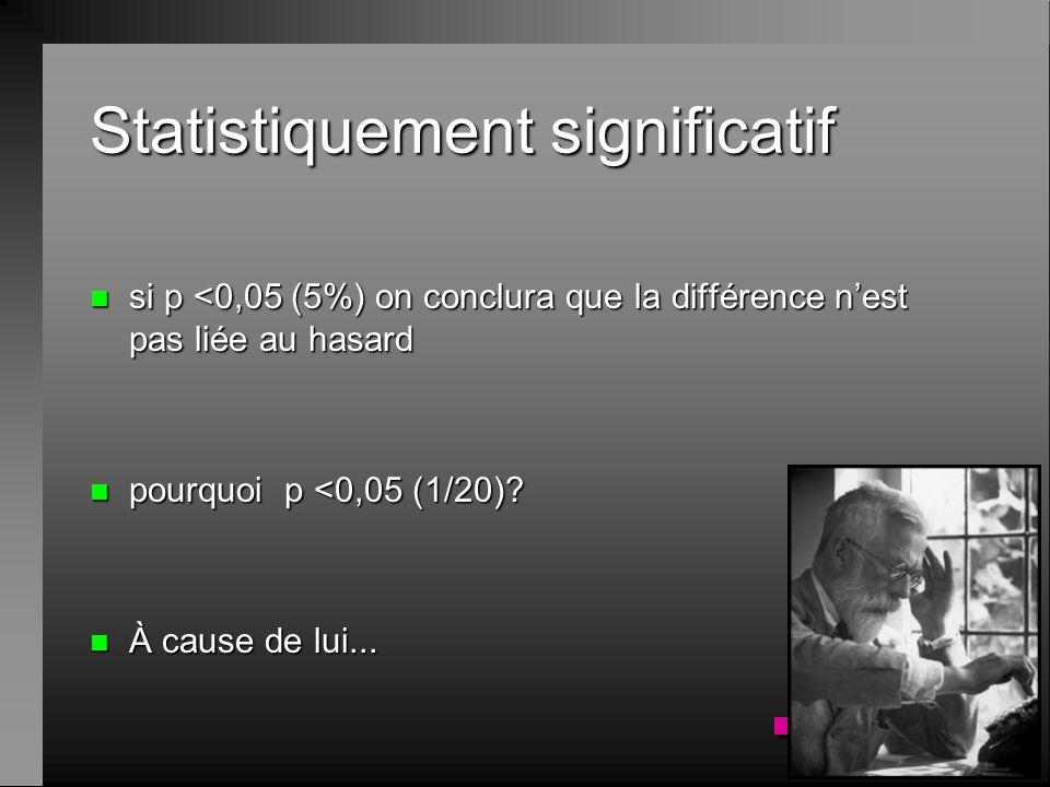 Statistiquement significatif n si p <0,05 (5%) on conclura que la différence nest pas liée au hasard n pourquoi p <0,05 (1/20)? n À cause de lui...