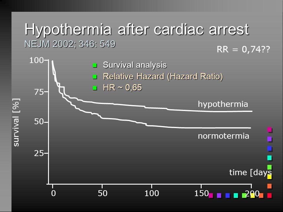 Hypothermia after cardiac arrest NEJM 2002; 346: 549 n Survival analysis n Relative Hazard (Hazard Ratio) n HR ~ 0,65 100 hypothermia normotermia 5001