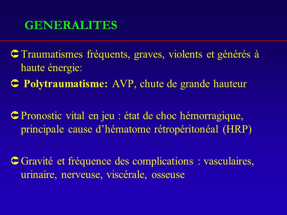 GENERALITES ÛTraumatismes fréquents, graves, violents et générés à haute énergie: Û Polytraumatisme: AVP, chute de grande hauteur ÛPronostic vital en jeu : état de choc hémorragique, principale cause dhématome rétropéritonéal (HRP) ÛGravité et fréquence des complications : vasculaires, urinaire, nerveuse, viscérale, osseuse