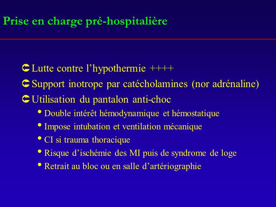 Prise en charge pré-hospitalière ÛLutte contre lhypothermie ++++ ÛSupport inotrope par catécholamines (nor adrénaline) ÛUtilisation du pantalon anti-c