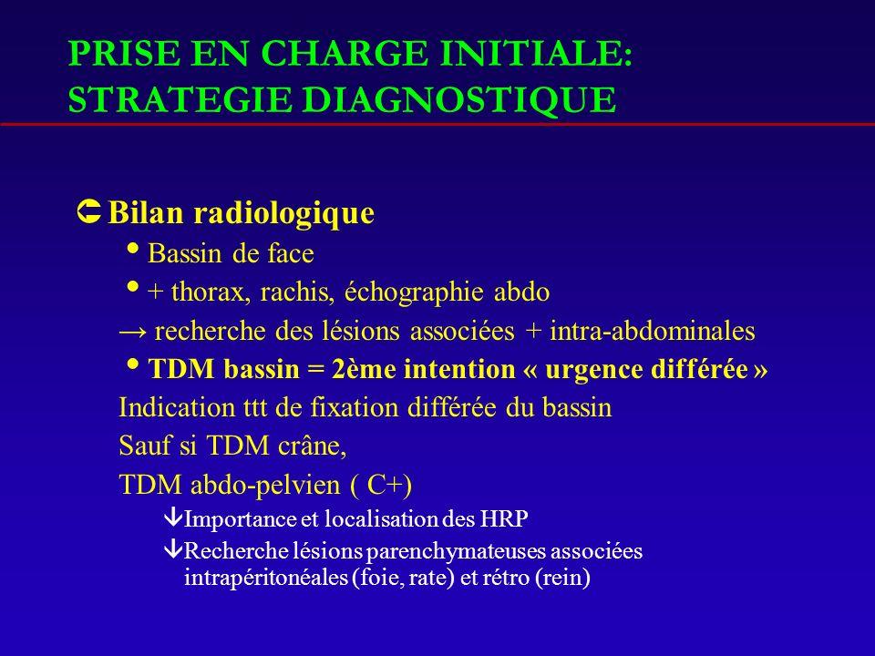 PRISE EN CHARGE INITIALE: STRATEGIE DIAGNOSTIQUE ÛBilan radiologique Bassin de face + thorax, rachis, échographie abdo recherche des lésions associées + intra-abdominales TDM bassin = 2ème intention « urgence différée » Indication ttt de fixation différée du bassin Sauf si TDM crâne, TDM abdo-pelvien ( C+) âImportance et localisation des HRP âRecherche lésions parenchymateuses associées intrapéritonéales (foie, rate) et rétro (rein)