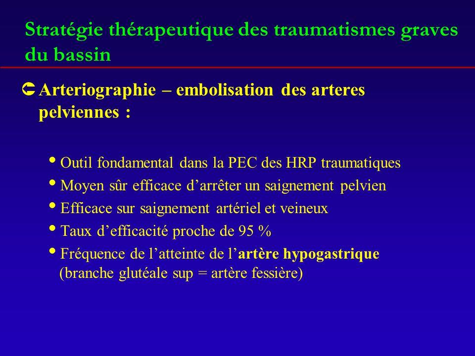 Stratégie thérapeutique des traumatismes graves du bassin ÛArteriographie – embolisation des arteres pelviennes : Outil fondamental dans la PEC des HR
