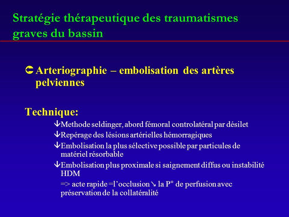 Stratégie thérapeutique des traumatismes graves du bassin ÛArteriographie – embolisation des artères pelviennes Technique: âMethode seldinger, abord f