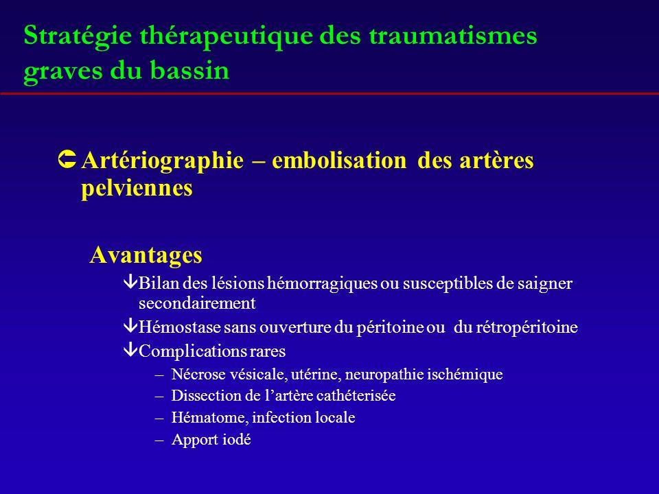 Stratégie thérapeutique des traumatismes graves du bassin ÛArtériographie – embolisation des artères pelviennes Avantages âBilan des lésions hémorragi