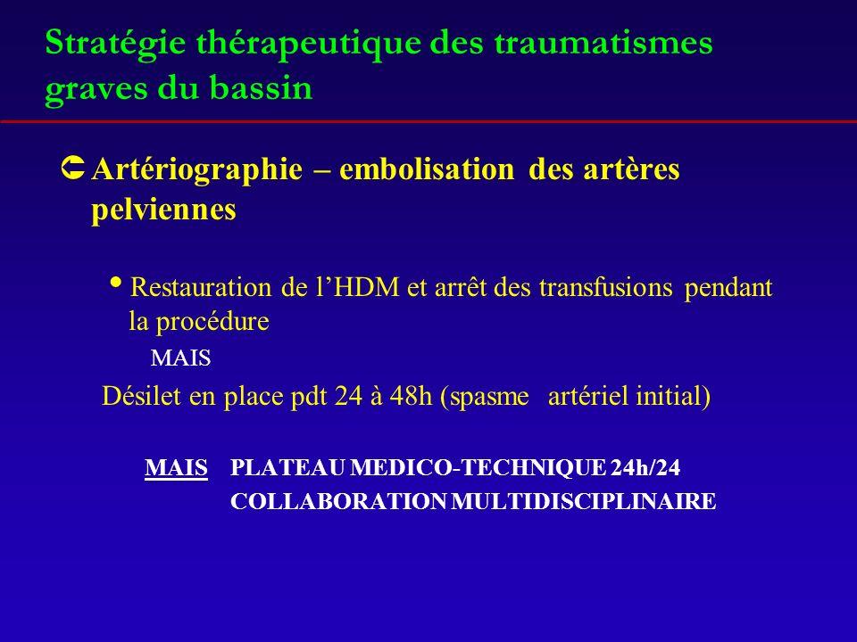Stratégie thérapeutique des traumatismes graves du bassin ÛArtériographie – embolisation des artères pelviennes Restauration de lHDM et arrêt des transfusions pendant la procédure MAIS Désilet en place pdt 24 à 48h (spasme artériel initial) MAISPLATEAU MEDICO-TECHNIQUE 24h/24 COLLABORATION MULTIDISCIPLINAIRE