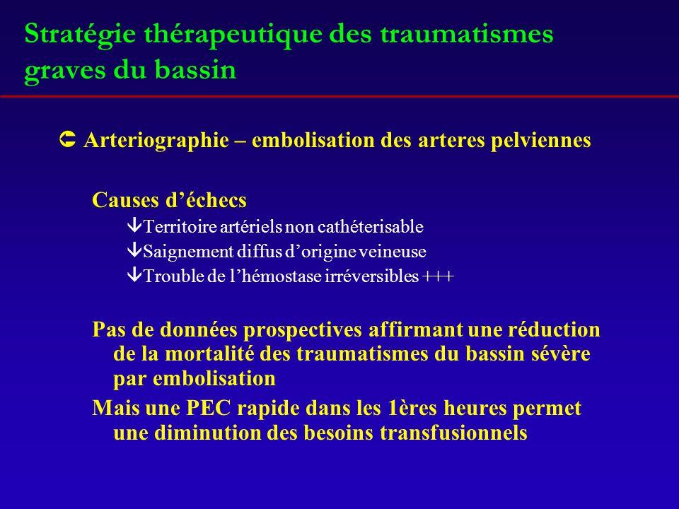 Stratégie thérapeutique des traumatismes graves du bassin ÛArteriographie – embolisation des arteres pelviennes Causes déchecs âTerritoire artériels non cathéterisable âSaignement diffus dorigine veineuse âTrouble de lhémostase irréversibles +++ Pas de données prospectives affirmant une réduction de la mortalité des traumatismes du bassin sévère par embolisation Mais une PEC rapide dans les 1ères heures permet une diminution des besoins transfusionnels