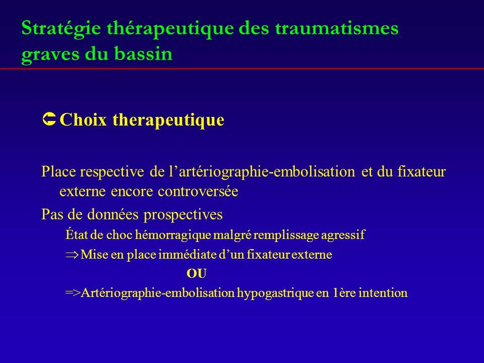 Stratégie thérapeutique des traumatismes graves du bassin ÛChoix therapeutique Place respective de lartériographie-embolisation et du fixateur externe