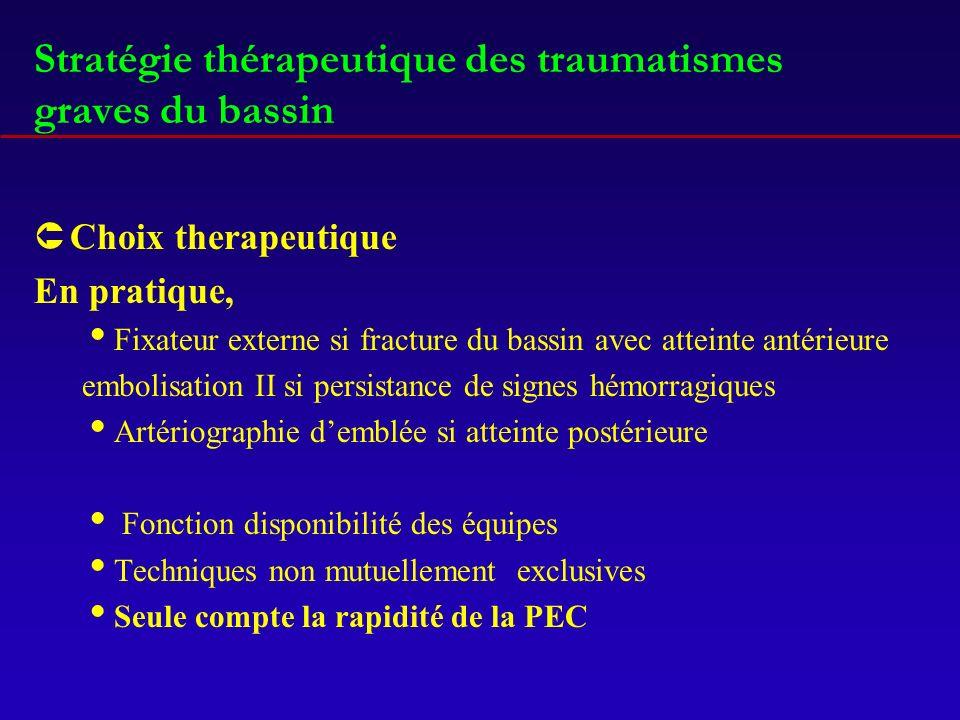 Stratégie thérapeutique des traumatismes graves du bassin ÛChoix therapeutique En pratique, Fixateur externe si fracture du bassin avec atteinte antér