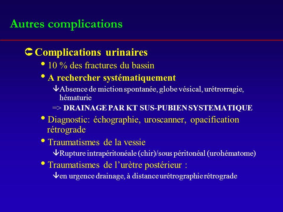 Autres complications ÛComplications urinaires 10 % des fractures du bassin A rechercher systématiquement âAbsence de miction spontanée, globe vésical, urétrorragie, hématurie => DRAINAGE PAR KT SUS-PUBIEN SYSTEMATIQUE Diagnostic: échographie, uroscanner, opacification rétrograde Traumatismes de la vessie âRupture intrapéritonéale (chir)/sous péritonéal (urohématome) Traumatismes de lurètre postérieur : âen urgence drainage, à distance urétrographie rétrograde