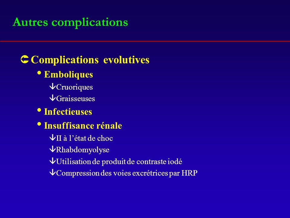 Autres complications ÛComplications evolutives Emboliques âCruoriques âGraisseuses Infectieuses Insuffisance rénale âII à létat de choc âRhabdomyolyse âUtilisation de produit de contraste iodé âCompression des voies excrétrices par HRP