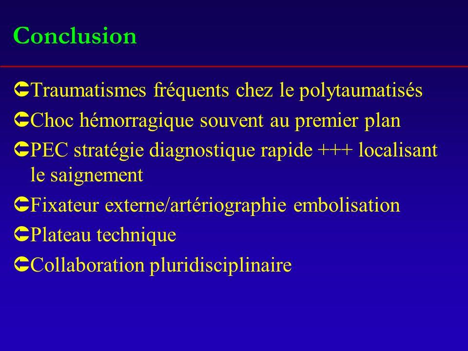 Conclusion ÛTraumatismes fréquents chez le polytaumatisés ÛChoc hémorragique souvent au premier plan ÛPEC stratégie diagnostique rapide +++ localisant le saignement ÛFixateur externe/artériographie embolisation ÛPlateau technique ÛCollaboration pluridisciplinaire