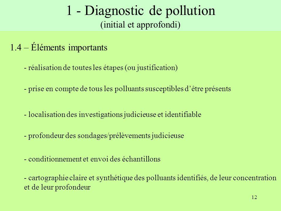12 1.4 – Éléments importants - réalisation de toutes les étapes (ou justification) - prise en compte de tous les polluants susceptibles dêtre présents