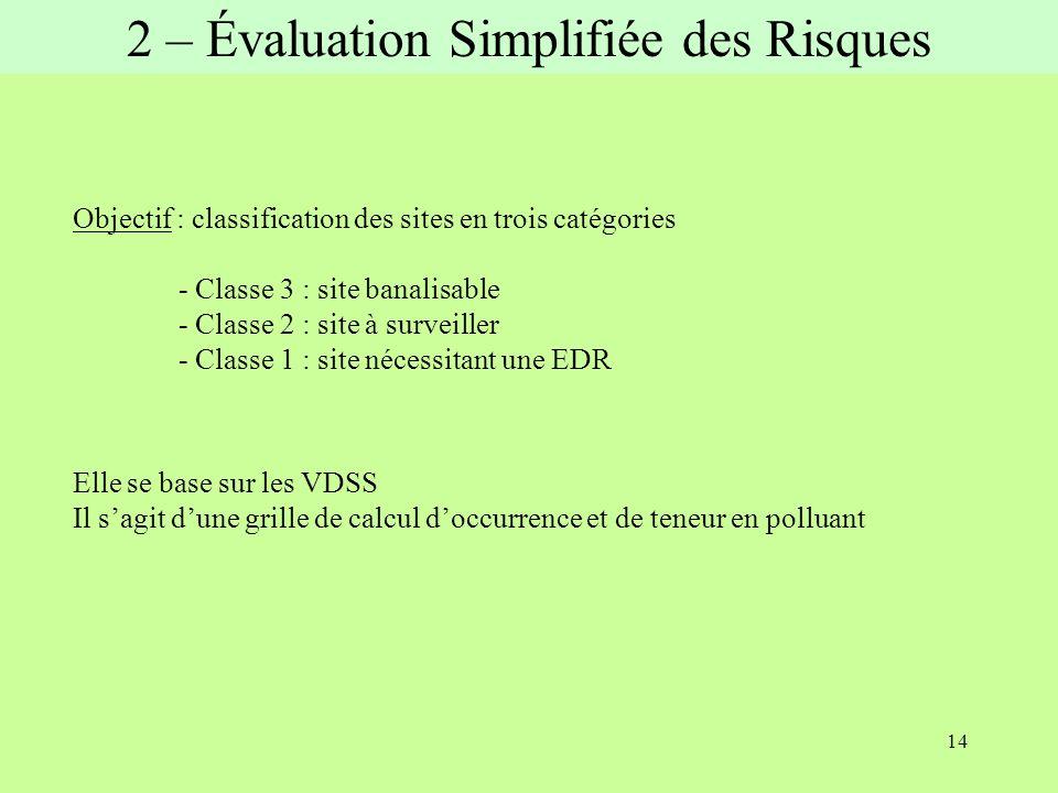14 Objectif : classification des sites en trois catégories - Classe 3 : site banalisable - Classe 2 : site à surveiller - Classe 1 : site nécessitant