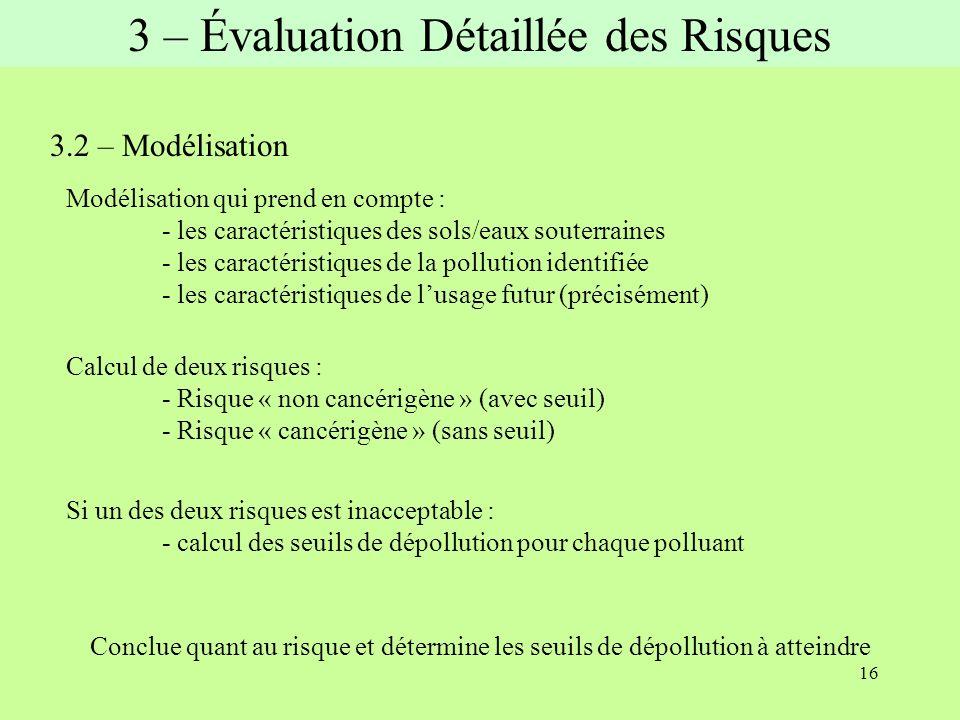 16 3.2 – Modélisation Modélisation qui prend en compte : - les caractéristiques des sols/eaux souterraines - les caractéristiques de la pollution iden