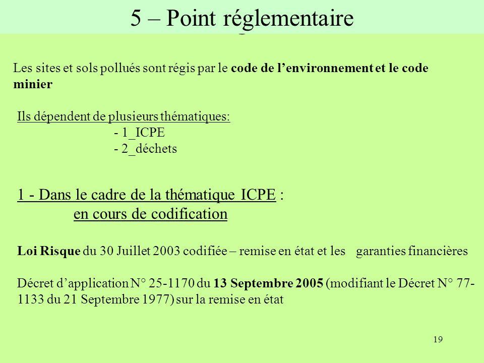 19 5- Point réglementaire Les sites et sols pollués sont régis par le code de lenvironnement et le code minier Ils dépendent de plusieurs thématiques: