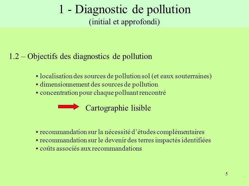 5 1.2 – Objectifs des diagnostics de pollution localisation des sources de pollution sol (et eaux souterraines) dimensionnement des sources de polluti