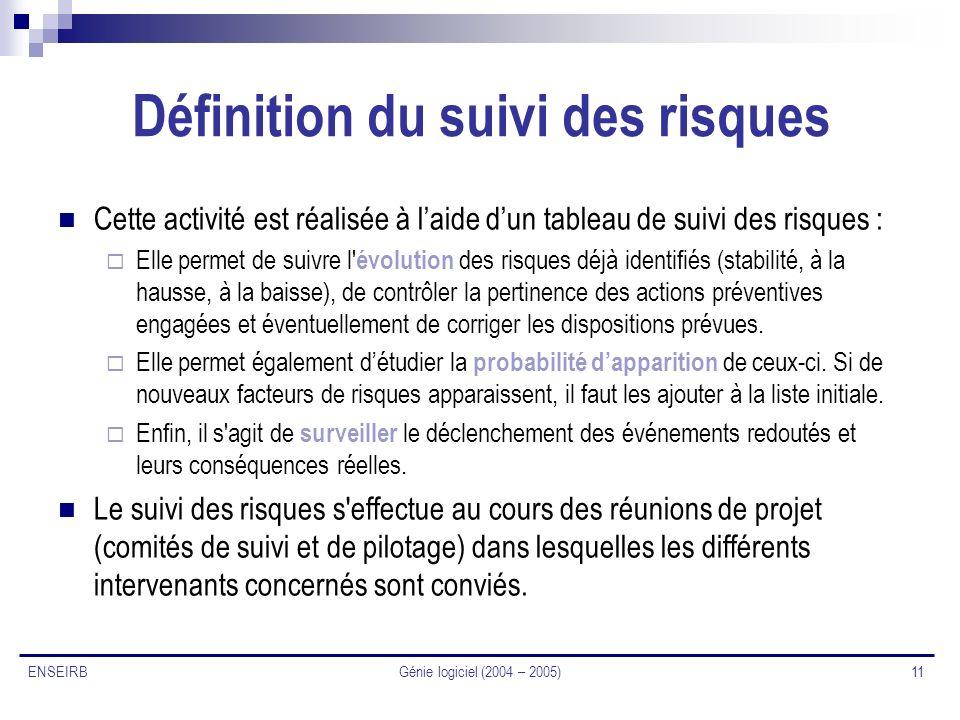 Génie logiciel (2004 – 2005) 11 ENSEIRB Définition du suivi des risques Cette activité est réalisée à laide dun tableau de suivi des risques : Elle pe