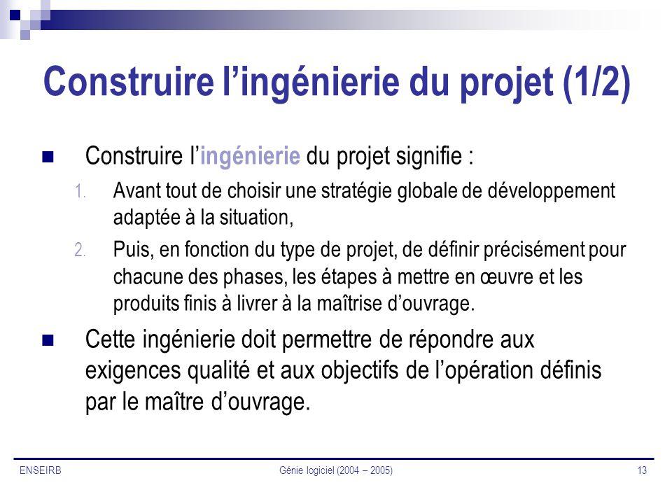 Génie logiciel (2004 – 2005) 13 ENSEIRB Construire lingénierie du projet (1/2) Construire l ingénierie du projet signifie : 1. Avant tout de choisir u
