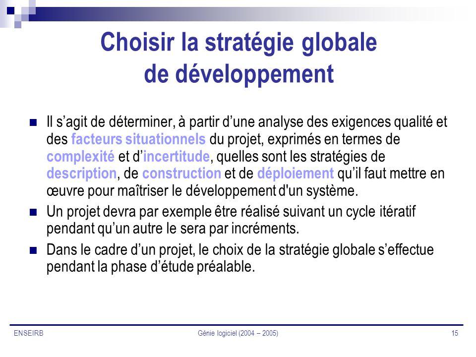 Génie logiciel (2004 – 2005) 15 ENSEIRB Choisir la stratégie globale de développement Il sagit de déterminer, à partir dune analyse des exigences qual