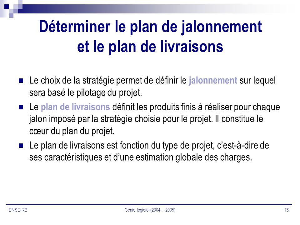 Génie logiciel (2004 – 2005) 16 ENSEIRB Déterminer le plan de jalonnement et le plan de livraisons Le choix de la stratégie permet de définir le jalon