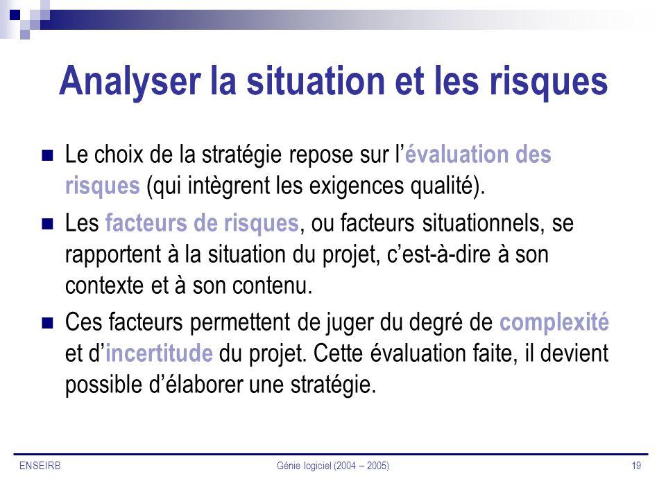Génie logiciel (2004 – 2005) 19 ENSEIRB Analyser la situation et les risques Le choix de la stratégie repose sur l évaluation des risques (qui intègre