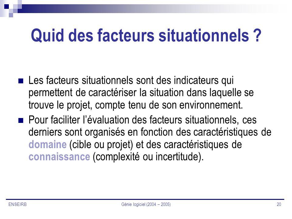 Génie logiciel (2004 – 2005) 20 ENSEIRB Quid des facteurs situationnels ? Les facteurs situationnels sont des indicateurs qui permettent de caractéris