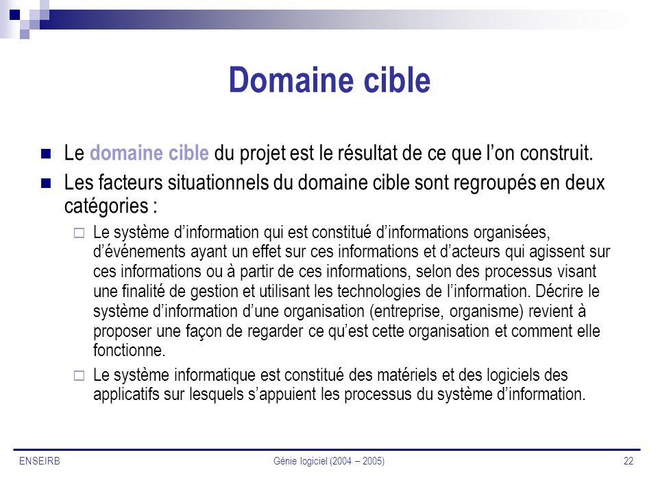 Génie logiciel (2004 – 2005) 22 ENSEIRB Domaine cible Le domaine cible du projet est le résultat de ce que lon construit. Les facteurs situationnels d