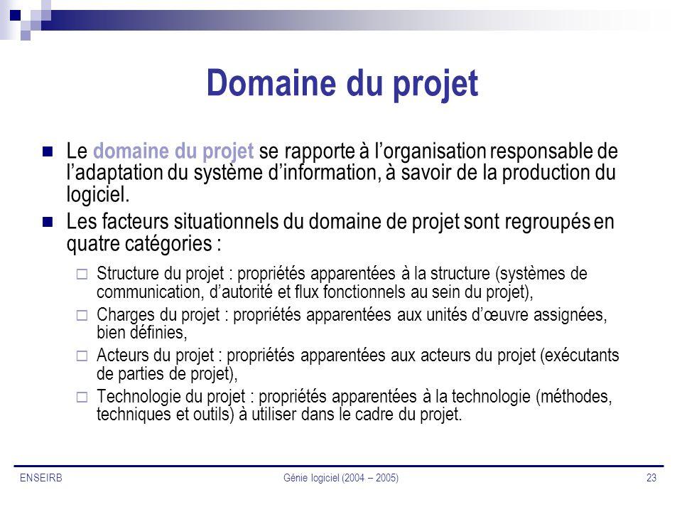 Génie logiciel (2004 – 2005) 23 ENSEIRB Domaine du projet Le domaine du projet se rapporte à lorganisation responsable de ladaptation du système dinfo