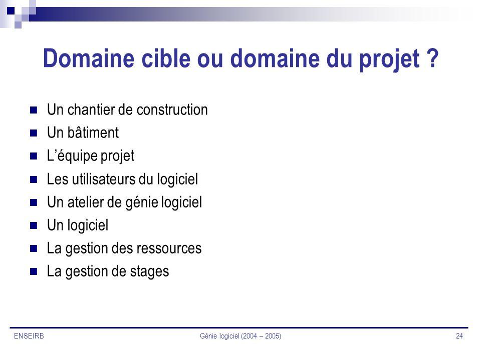 Génie logiciel (2004 – 2005) 24 ENSEIRB Domaine cible ou domaine du projet ? Un chantier de construction Un bâtiment Léquipe projet Les utilisateurs d