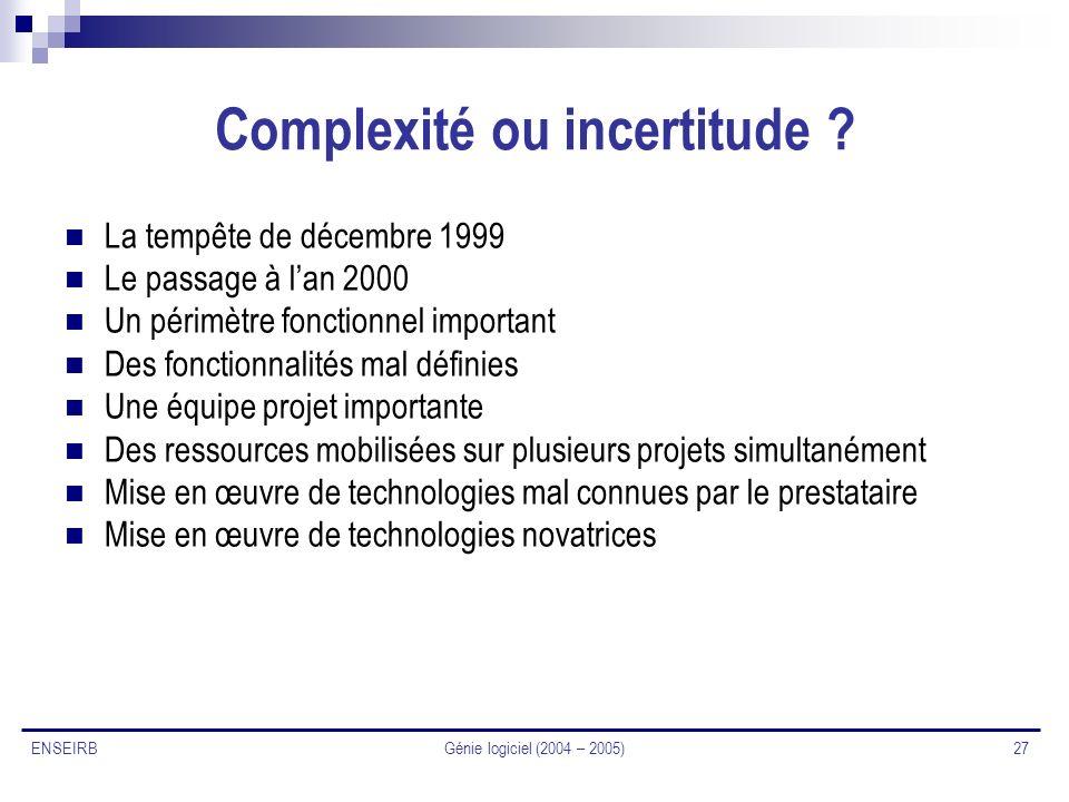 Génie logiciel (2004 – 2005) 27 ENSEIRB Complexité ou incertitude ? La tempête de décembre 1999 Le passage à lan 2000 Un périmètre fonctionnel importa
