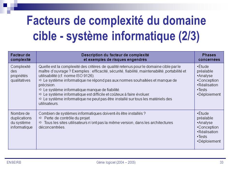 Génie logiciel (2004 – 2005) 33 ENSEIRB Facteurs de complexité du domaine cible - système informatique (2/3) Facteur de complexité Description du fact
