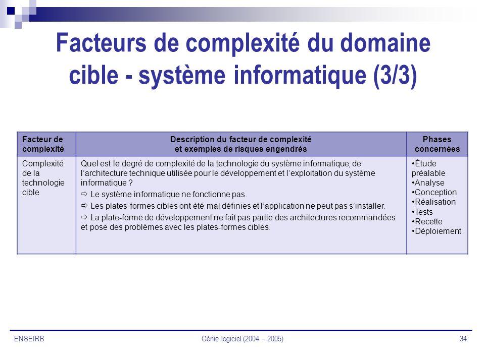 Génie logiciel (2004 – 2005) 34 ENSEIRB Facteurs de complexité du domaine cible - système informatique (3/3) Facteur de complexité Description du fact