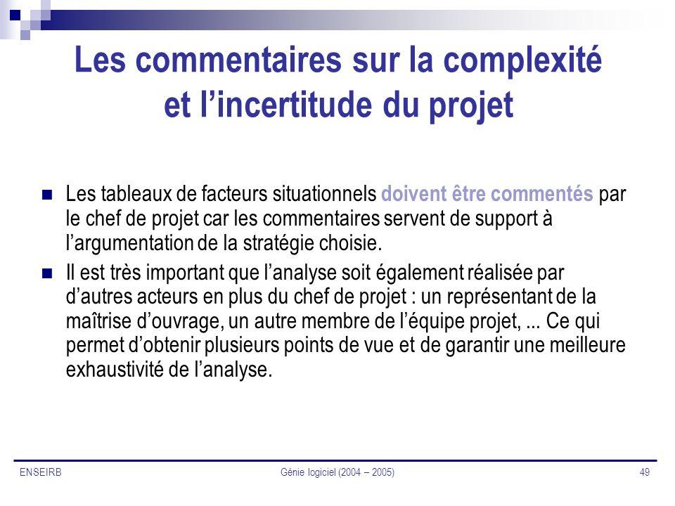 Génie logiciel (2004 – 2005) 49 ENSEIRB Les commentaires sur la complexité et lincertitude du projet Les tableaux de facteurs situationnels doivent êt