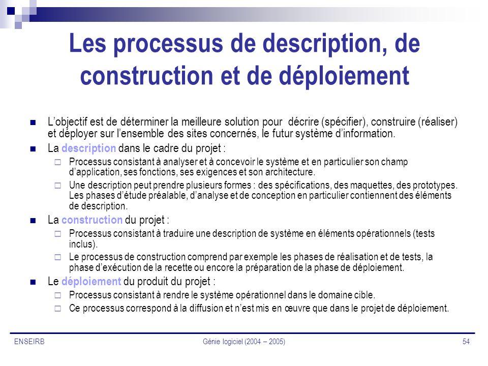 Génie logiciel (2004 – 2005) 54 ENSEIRB Les processus de description, de construction et de déploiement Lobjectif est de déterminer la meilleure solut