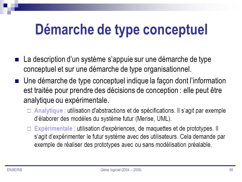 Génie logiciel (2004 – 2005) 56 ENSEIRB Démarche de type conceptuel La description dun système sappuie sur une démarche de type conceptuel et sur une