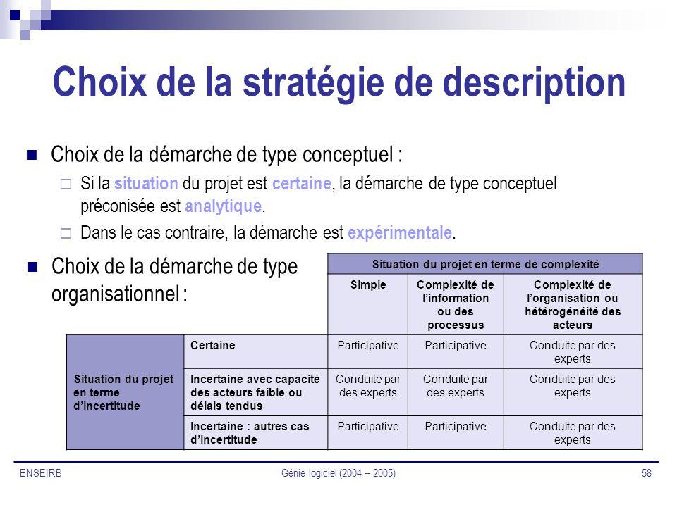 Génie logiciel (2004 – 2005) 58 ENSEIRB Choix de la stratégie de description Choix de la démarche de type conceptuel : Si la situation du projet est c