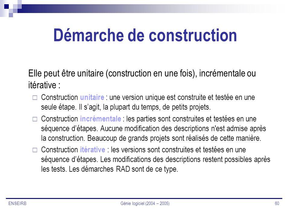 Génie logiciel (2004 – 2005) 60 ENSEIRB Démarche de construction Elle peut être unitaire (construction en une fois), incrémentale ou itérative : Const