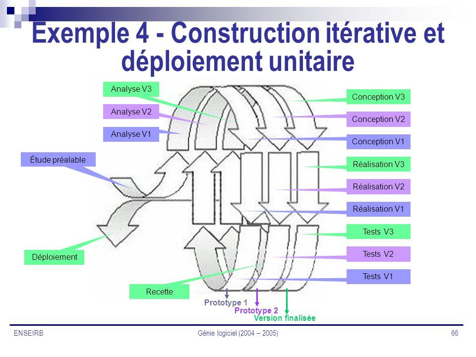 Génie logiciel (2004 – 2005) 66 ENSEIRB Exemple 4 - Construction itérative et déploiement unitaire Prototype 2 Analyse V2 Conception V2 Réalisation V2