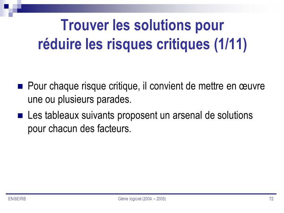 Génie logiciel (2004 – 2005) 72 ENSEIRB Trouver les solutions pour réduire les risques critiques (1/11) Pour chaque risque critique, il convient de me