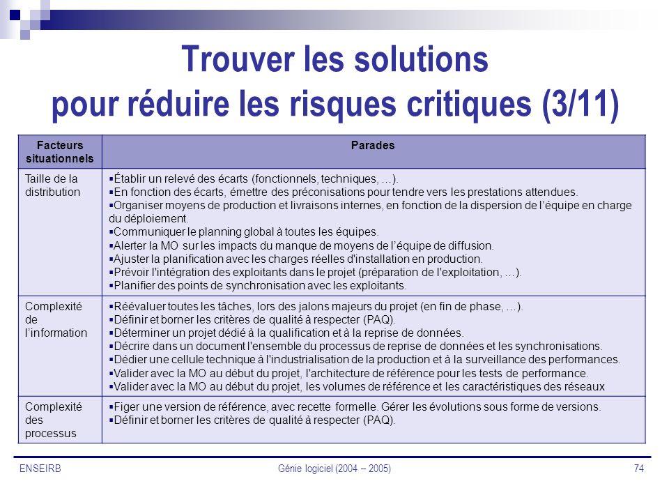 Génie logiciel (2004 – 2005) 74 ENSEIRB Trouver les solutions pour réduire les risques critiques (3/11) Facteurs situationnels Parades Taille de la di
