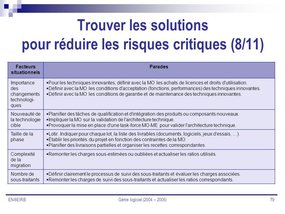 Génie logiciel (2004 – 2005) 79 ENSEIRB Trouver les solutions pour réduire les risques critiques (8/11) Facteurs situationnels Parades Importance des