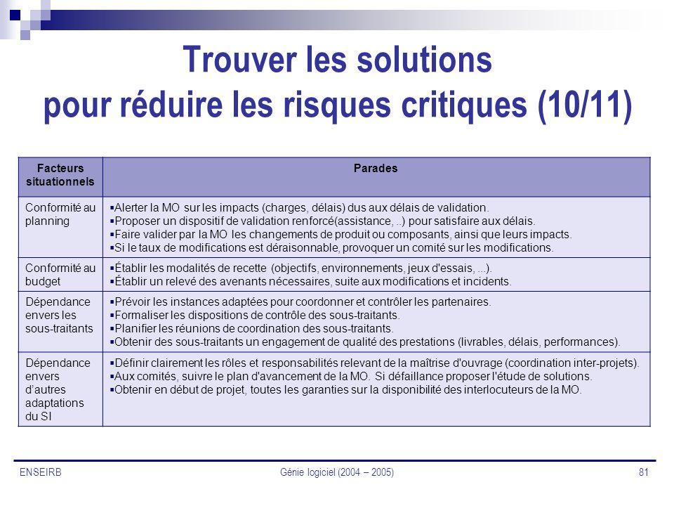Génie logiciel (2004 – 2005) 81 ENSEIRB Trouver les solutions pour réduire les risques critiques (10/11) Facteurs situationnels Parades Conformité au