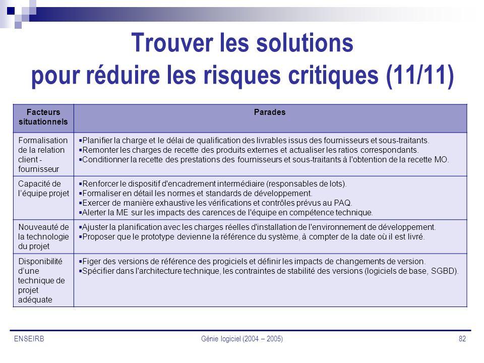 Génie logiciel (2004 – 2005) 82 ENSEIRB Trouver les solutions pour réduire les risques critiques (11/11) Facteurs situationnels Parades Formalisation